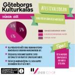 göteborgs kulturkalas