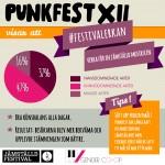 punkfest XII